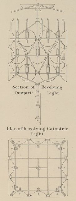 Section of revolving catoptric light; plan of revolving catoptric light