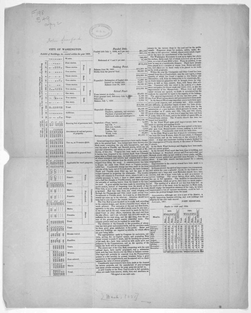 City of Washington. Exhibit of buildings, &c. erected within the year 1850 ... John Sessford. January 1851. [Washington, 1851].