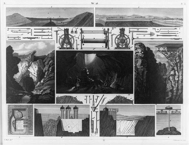 [Composite of European mining scenes and equipment] / A. Krausse sen. sculp.