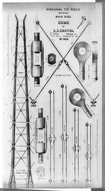 Diagonal tie rods between main ribs, dome of [U.S.] Capitol