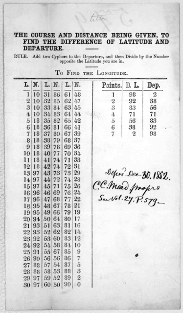The course and distance being given to find the difference of latitude and departure. [n. p.] [c. 1852].