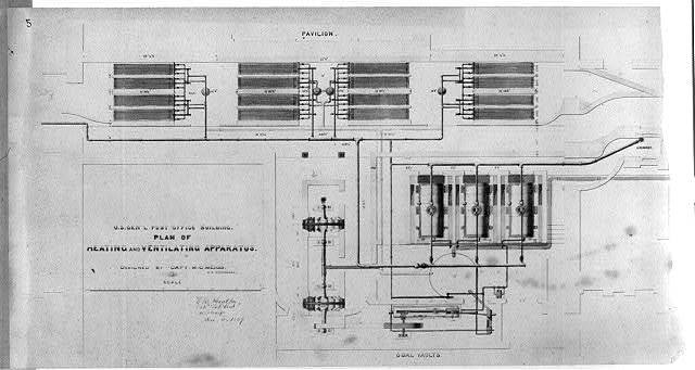 U.S. Gen'l Post Office Building, plan of heating and ventilating apparatus