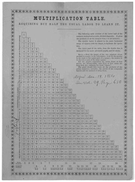 Multiplication table. Requiring but half the usual labor to learn it. [n. p. c. 1854].