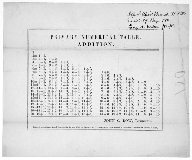 Primary numerical table. Addition. John C. Dow. Lawrence, [Mass.] [c. 1854].