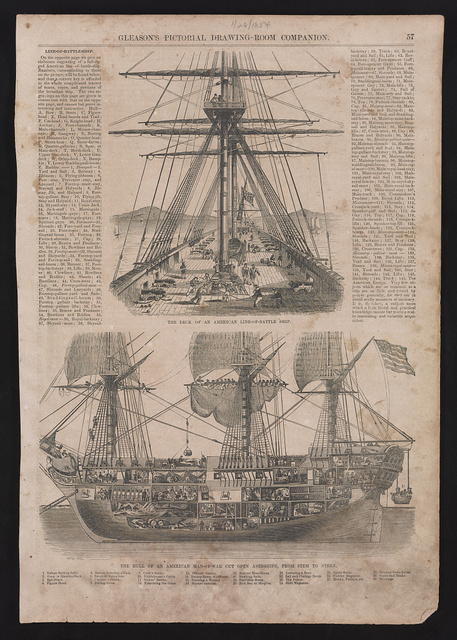 The deck of an American line-of-battle ship The hull of an American man-of-war cut open amidships, from stem to stern / / Wade del.