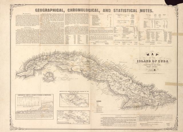 Map of the island of Cuba : compiled from the most reliable Spanish authorities.