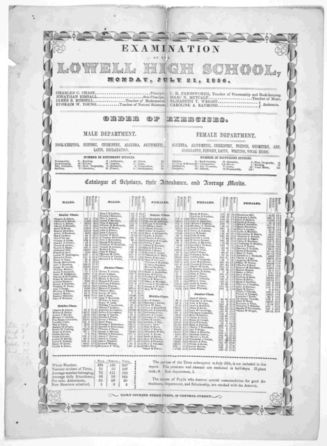 Examination of the Lowell High School. Monday, July 21, 1856 ... Daily Courier Steam Press, 27 Central Street.