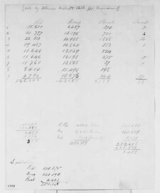 Abraham Lincoln, [November] 1858  (Illinois Popular Votes for Congressmen, State Treasurer and Legislators)