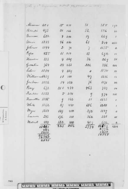 Abraham Lincoln, November 1858  (List of Votes by County, Illinois Ninth Congressional District, 1856 and 1858)