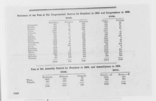 Illinois 9th Congressional District, November 1858  (Statement of the vote of Ninth Congressional District for the President in 1856 and Congressman in 1858)