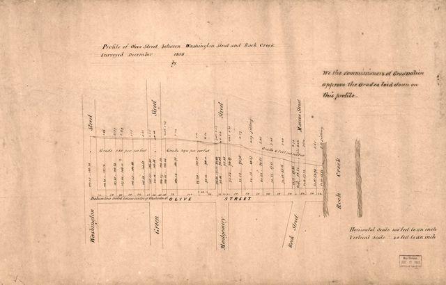 Profile of Olive Street between Washington Street and Rock Creek : [Georgetown, Washington D.C.] /