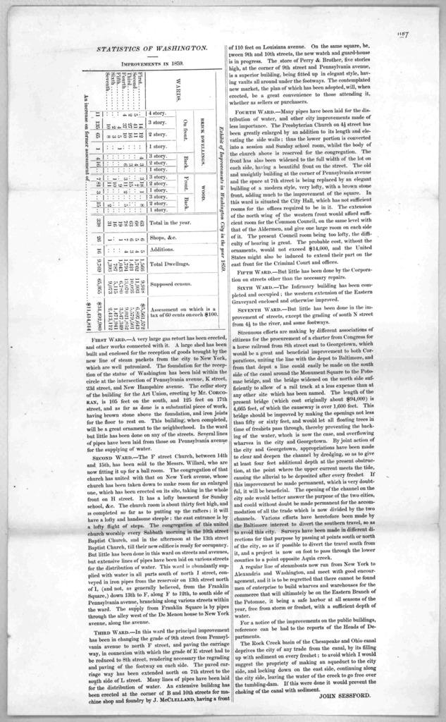 Statistics of Washington. Improvements in 1859. John Sessford. [Washington, D. C. 1859].