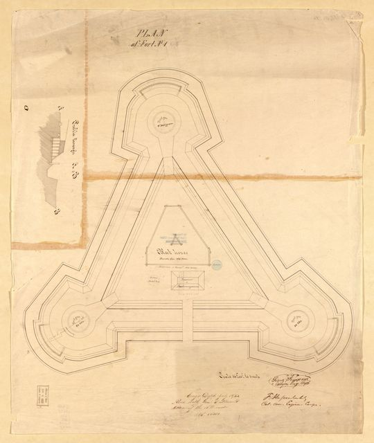 [Original plattings of forts at St. Louis, Mo. 186-].