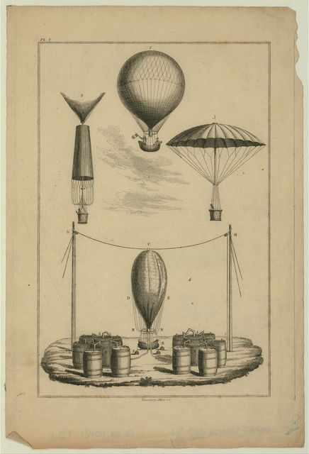 [Technical illustration shows four stages of André Garnerin's parachute: apparatus for inflating a balloon with hydrogen, a balloon in flight, parachute attached to ascending balloon, and parachute deployed in descent] / Fauchery, del. et sc.