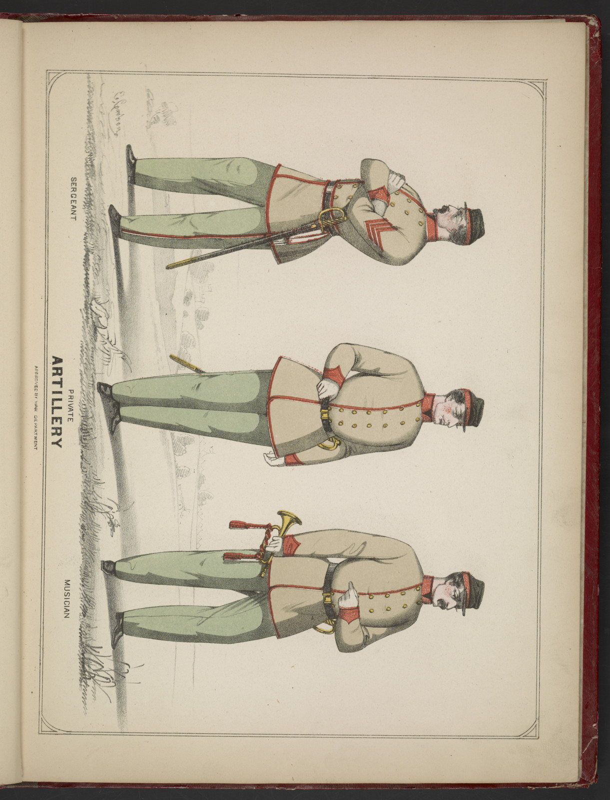 Uniform and dress of the army of the Confederate states