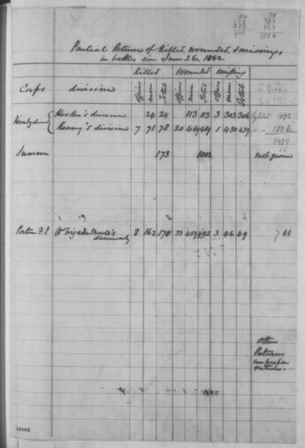 Abraham Lincoln, July 8-9, 1862  (Memorandum on Interviews with Generals in Army of Potomac)