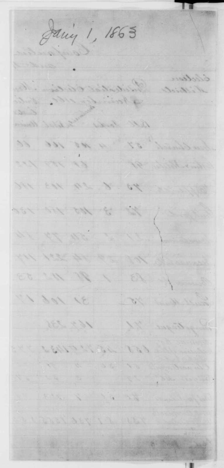 Eastern Shore Drummontown, Virginia, Thursday, December 18, 1862  (Election Returns)