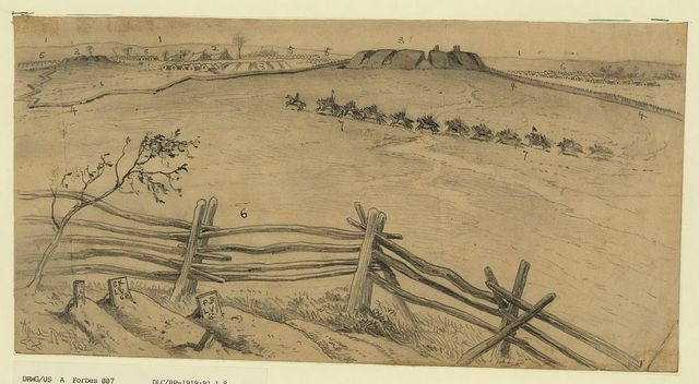 The defenses of Centreville, forts, breastworks, etc., from a point south of the Warrenton turnpike