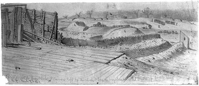 The defenses of Manassas on the Orange and Alex. R.R. north of the station, looking S.E.