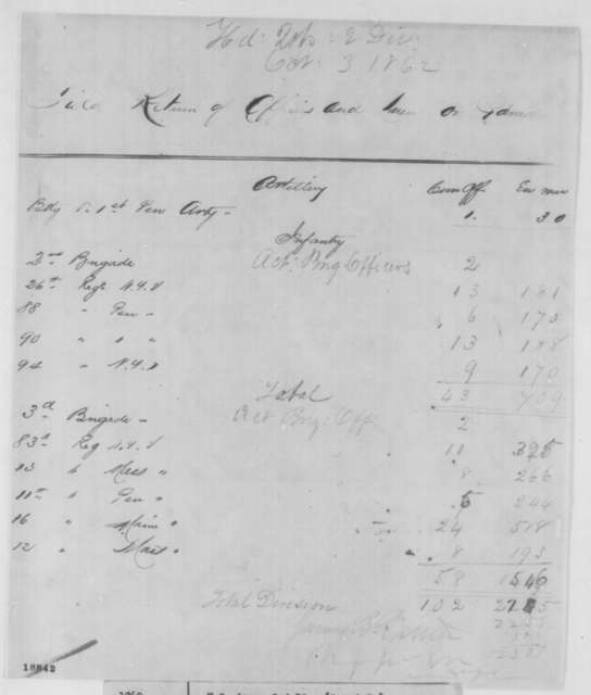 U.S. Army Second Division, Friday, October 03, 1862  (Report)