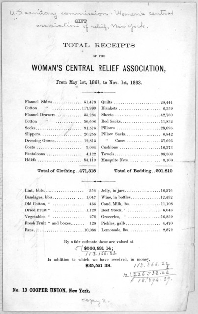 Total receipts of the Woman's central relief association, from May 1st, 1861, to Nov. 1st, 1863.