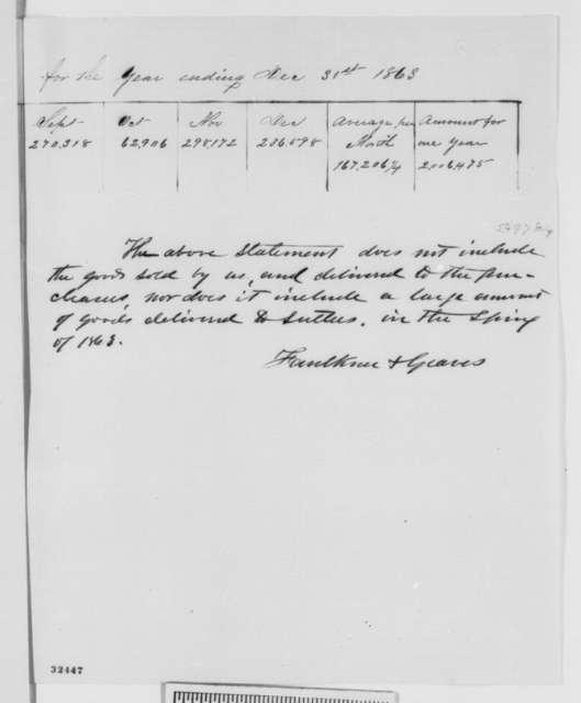 Faulkner & Graves to William S. Rosecrans, Saturday, April 16, 1864  (Transportation in Missouri)