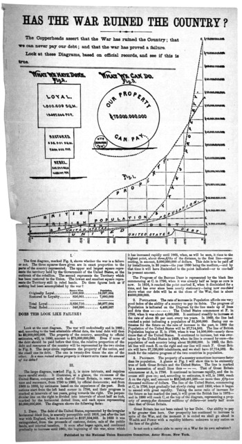 Has the war ruined the country? The Copperheads assert that the war has ruined the Country; that we can never pay our debt; and that the war has proved a failure. Look at these diagrams, based on official records, and see if this is true ... Pub