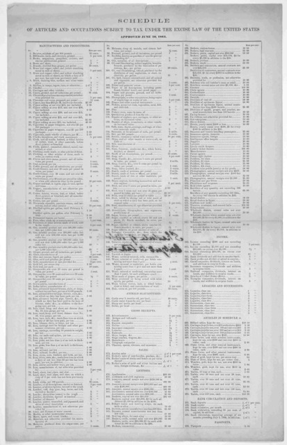 Schedule of articles and occupations subject to tax under the excise law of the United States Approved June 30, 1864.