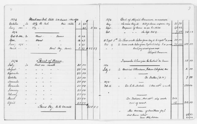 Clara Barton Papers: Miscellany, 1856-1957; Financial and legal papers; Account books; 1865-1880