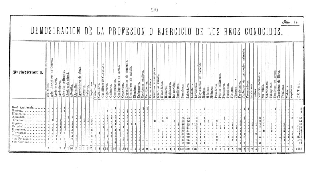 Discurso pronunciado por el señor don Joaquín Calbeton, regente de la Real Audencia Chancilleria de Puerto Rico en el acto solemne de la apertura del tribunal, el día 2 de enero de 1865.