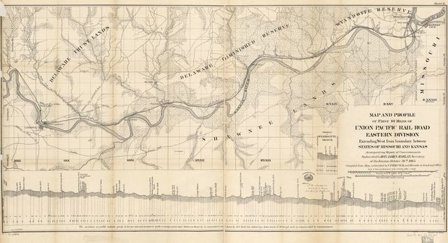 Map and profile of first 40 miles of Union Pacific Rail Road Eastern Division extending west from boundary between states of Missouri and Kansas,