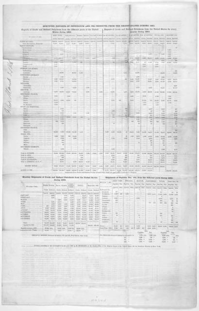 Petroleum report for 1865 by H. Heinlein. New York. Philip E. Bogert stationer & printer [c. 1866].