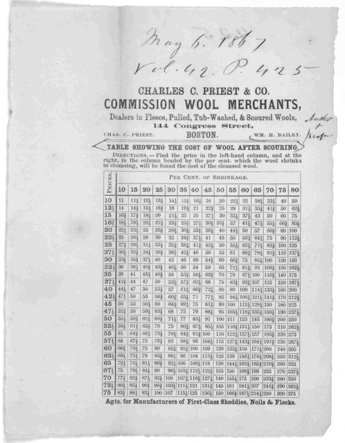 ... Table showing the cost of wool after scouring. Boston. c. 1867.