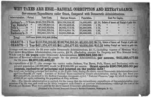 Why taxes are high.--- Radical corruption and extravagance. Government expenditures under Grant, compared with democratic administrations. Published by the National Democratic executive committee, Washington, D. C. [1869?].