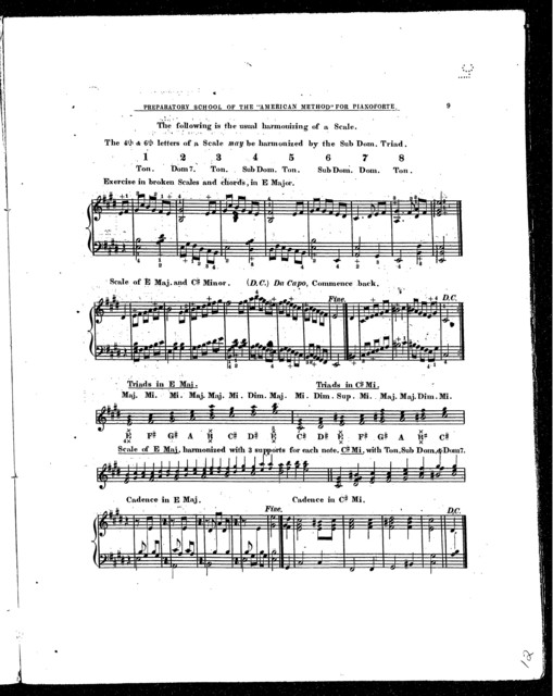 American Method for the piano forte
