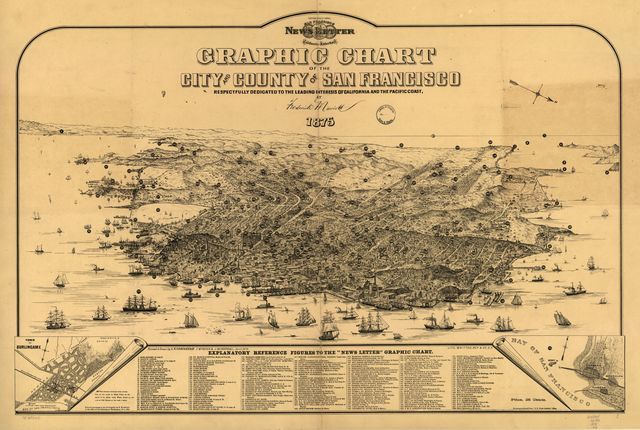 Graphic chart of the city and county of San Francisco