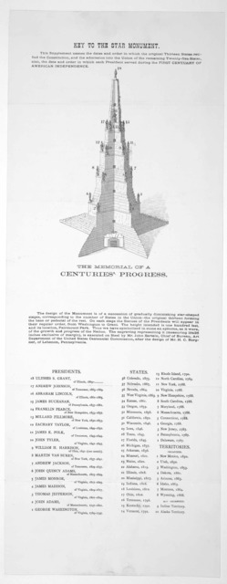 Key to the star monument .... The memorial of a centuries' progress. [1875].
