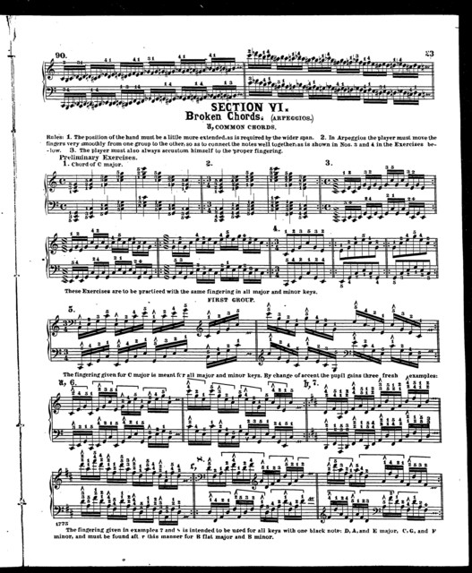 Technical studies for the piano forte