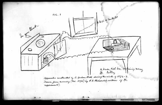 Pamphlet by Alexander Graham Bell, 1876