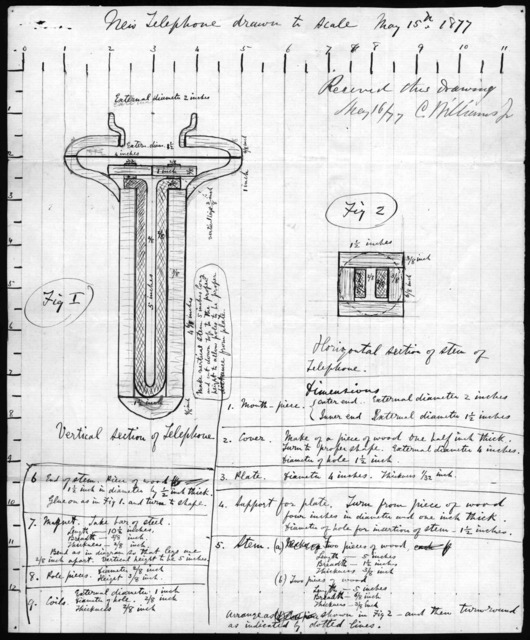 Patent Drawing for F  Shaw's Head Telephone - PICRYL Public