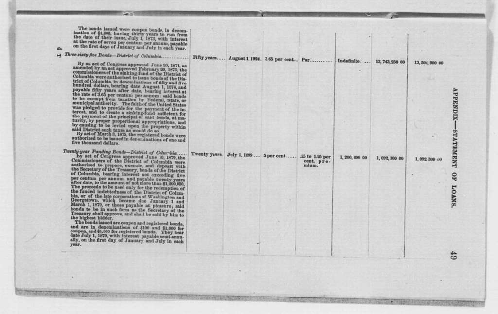 District of Columbia, U.S. Treasurer's 2nd Annual Report on the Sinking Fund of, 1880