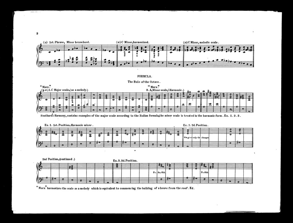 A  Dissertation on the minor scale in music