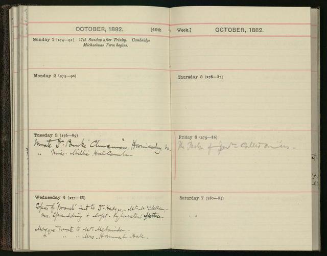 Diary of Horatio Gates Spafford