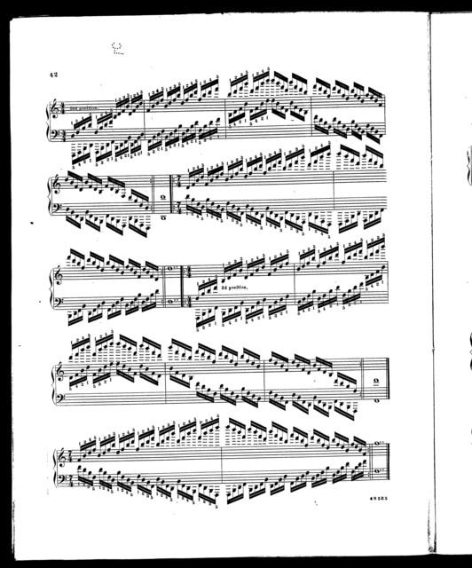 Piano forte technique; Triad arpeggios