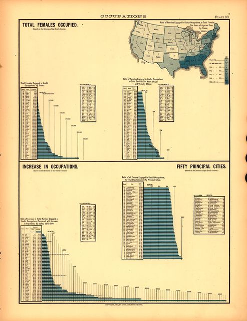 Scribner's statistical atlas of the United States, showing by graphic methods their present condition and their political, social and industrial development