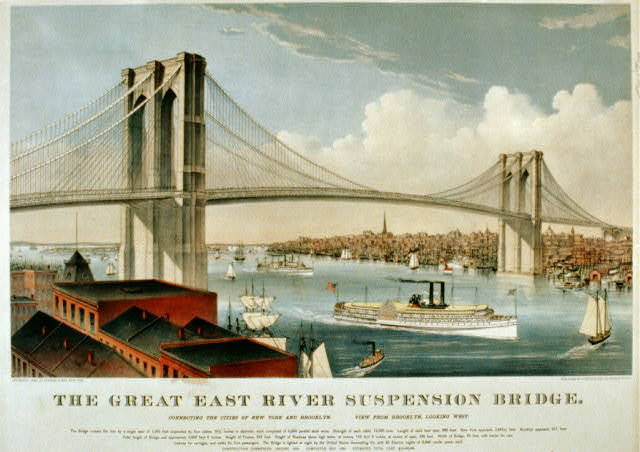 The great East River suspension bridge: connecting the cities of New York and Brooklyn View from Brooklyn, looking west.