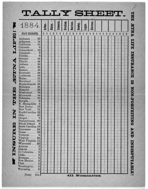 Tally sheet 1884. The Aetna Life insurance is non-forfeiting and indisputable.