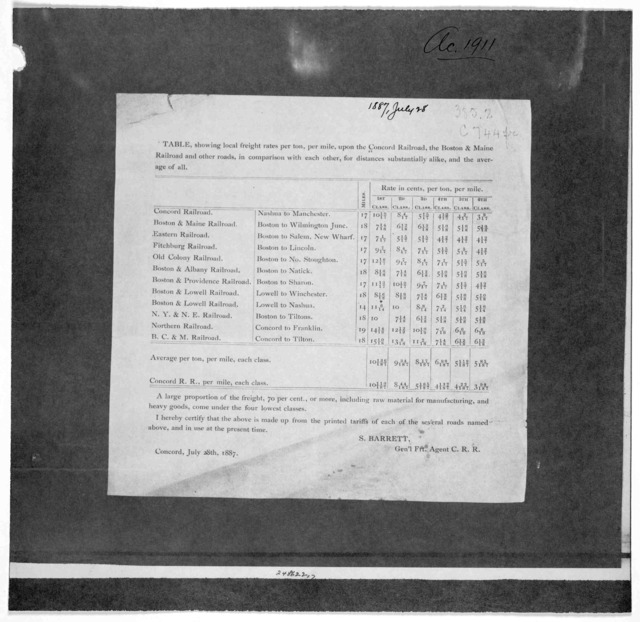 Table, showing local freight rates per ton, per mile, upon the Concord railroad, the Boston & Maine railroad, and other roads, in comparison with each other, for distances substantially alike, and the average of all ... Concord, July 28th, 1887.