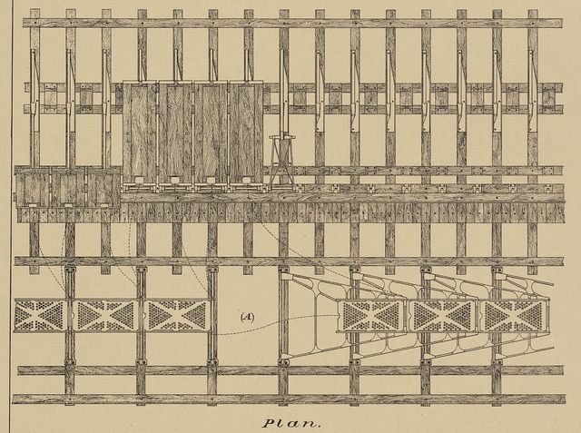 Ohio River - Davis Island dam, plate no. 12, weir 1, plan