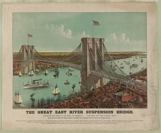 The great East River suspension bridge: connecting the cities of New York and Brooklyn. view from New York, looking south Bird's eye view, showing the complete system of the bridge - the promenade - cable car tracks - and carriage roadway.